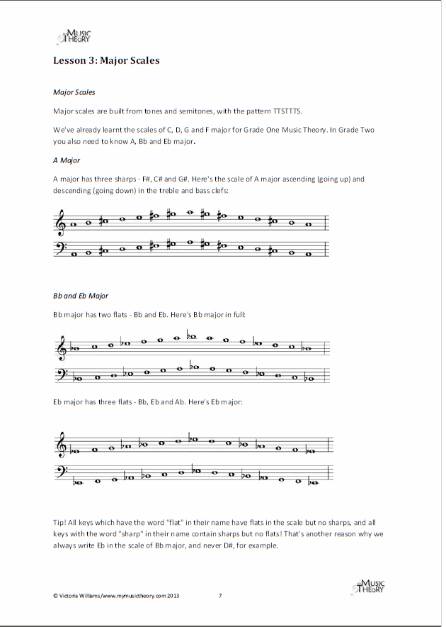 Music Theory Printable Worksheets Details – Music Theory Worksheets