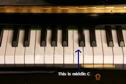 Piano keyboard showing middle C near keyhole - music theory