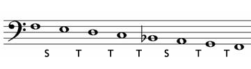F major descending scale - music theory