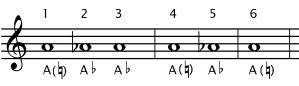 Accidentals and bar lines - music theory
