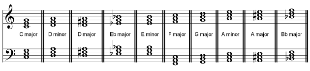 c-minor-triad-bass-clef