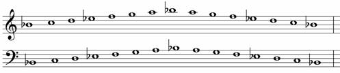 Bb major scale - music theory