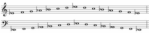Eb major scale - music theory