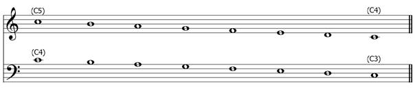 tranposition examples at the octave