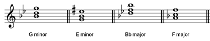 chords first inversion