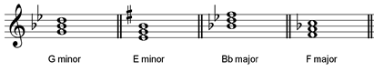 chords root position