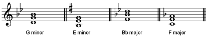 chords second inversion