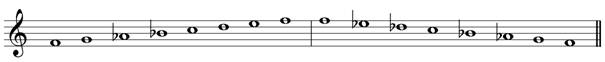 F minor melodic treble