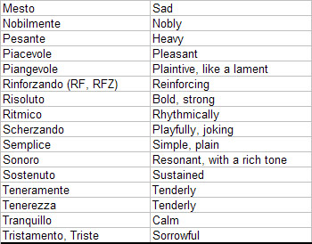 Italian Expression Terms 3