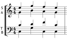 Stem direction in short score