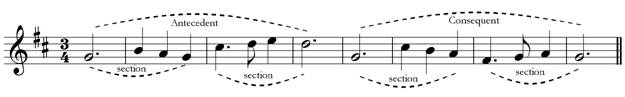 antecedent-consequent-music-theory-6