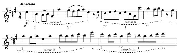 bars7-8-composition