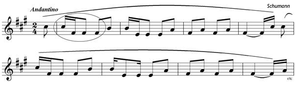 motifs in composition grade 6 music theory