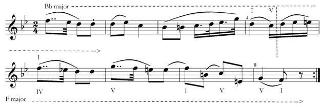 haydn-andante-modulate-dominant