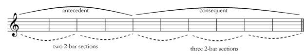 interpolation-music-theory