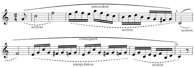 mozart-piano-interpolation