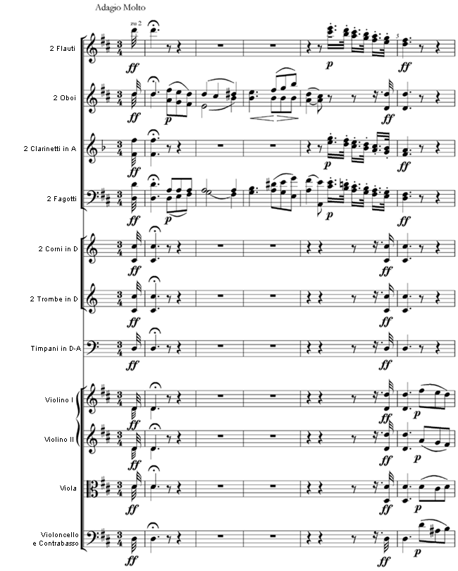 beethoven-symph-no.2 typeset by V Williams