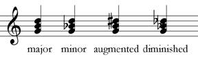 major minor augmented and diminished triads