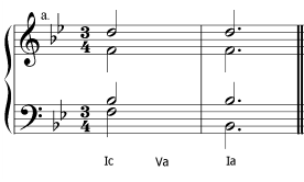 how to write a cadential 6 4 chord
