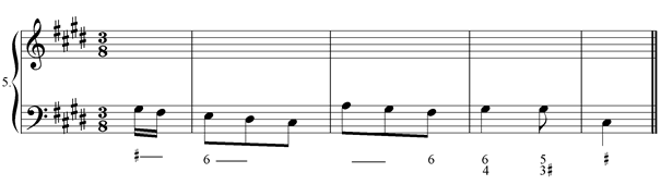 Figured bass exercise 5