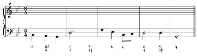 A10. Figured Bass Worked Example