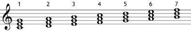c major in triads