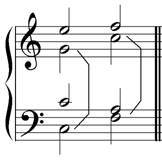 consecutives between alto and bass