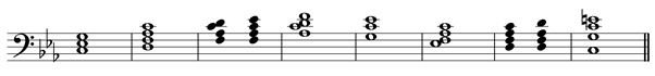 composition chord progression