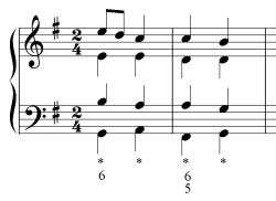 circle-of-fifths-figured