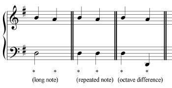 types-of-cadential-64-bass-line