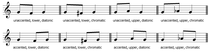 essay about two types of music