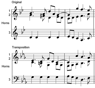 french horn transposition grade 7 music theory