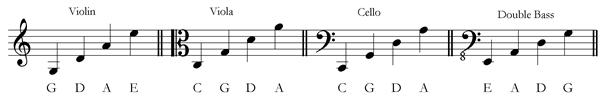 instrument specifics