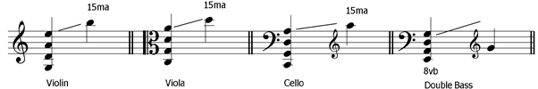 string ranges