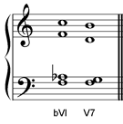 Image Result For Grade Music Theory Revision Online Free