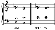 diminished 7th chord