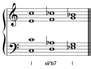 diminished 7th modulation