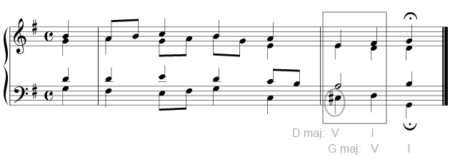 secondary-dominant-bach