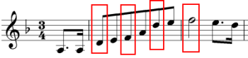 F-major-or-D-minor
