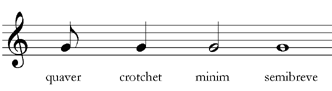 notes values in music